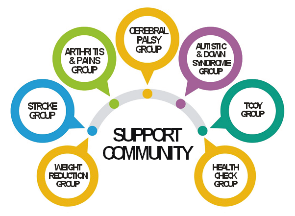 r2r foundation community image